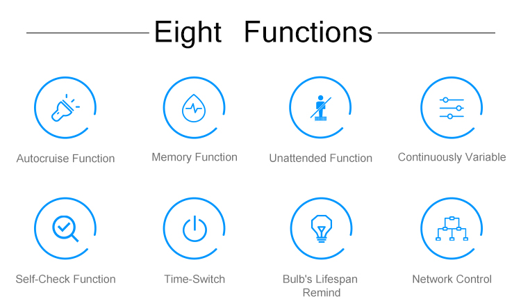 UHP -eight functions.jpg